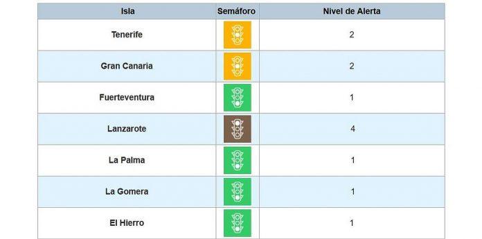 Pavojaus lygiai Kanaru salose, isskyrus Tenerife, isliks nepakite iki kovo 4 dienos